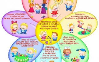 Игра приветствие для дошкольников 6 7 лет
